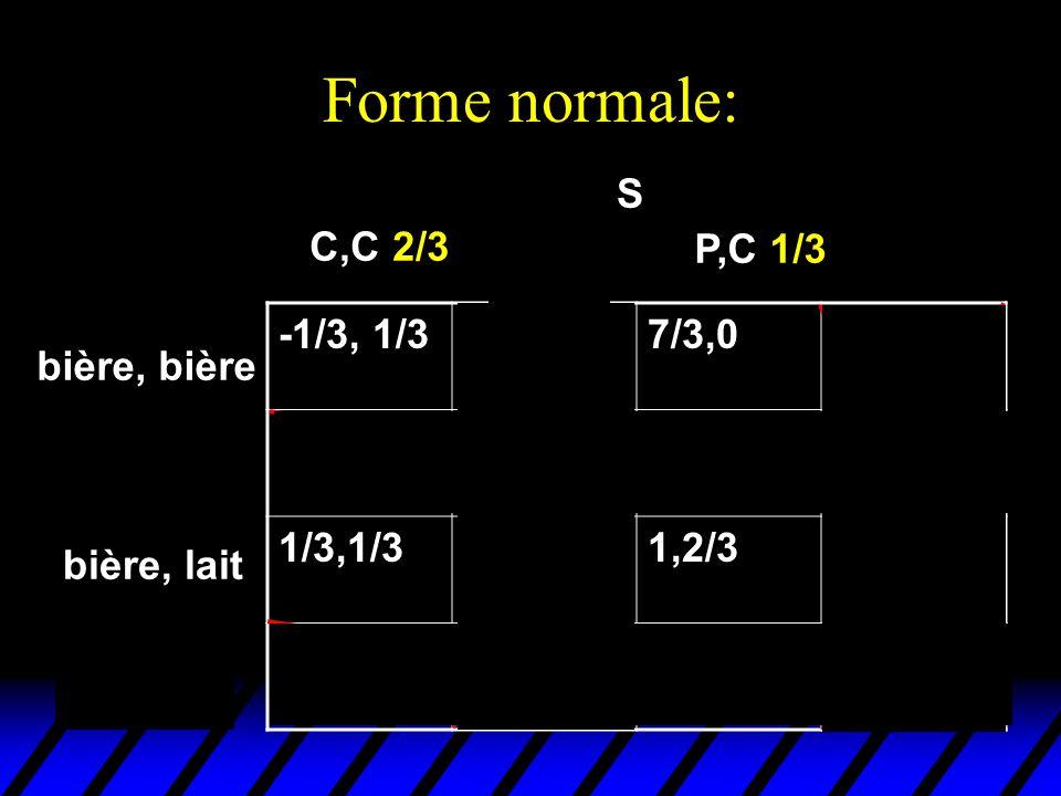 Forme normale: S C,C 2/3 C,P P,P P,C 1/3 -1/3, 1/3 -1/3,1/3 7/3,0
