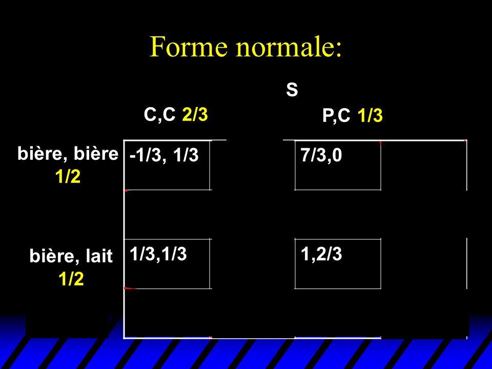 Forme normale: S C,C 2/3 C,P P,P P,C 1/3 bière, bière 1/2 -1/3, 1/3