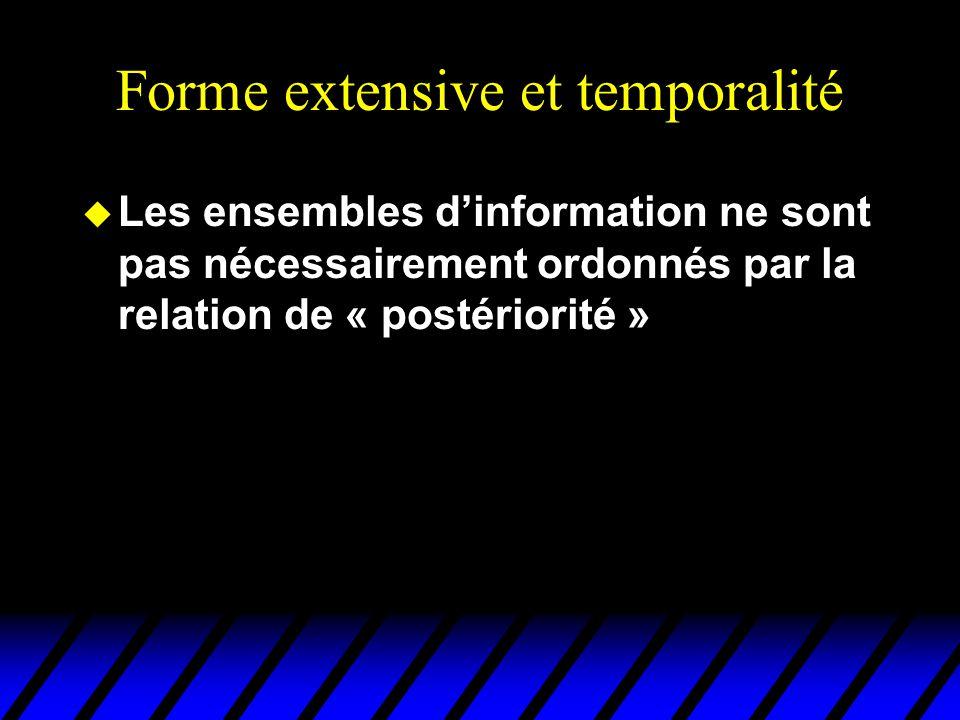 Forme extensive et temporalité