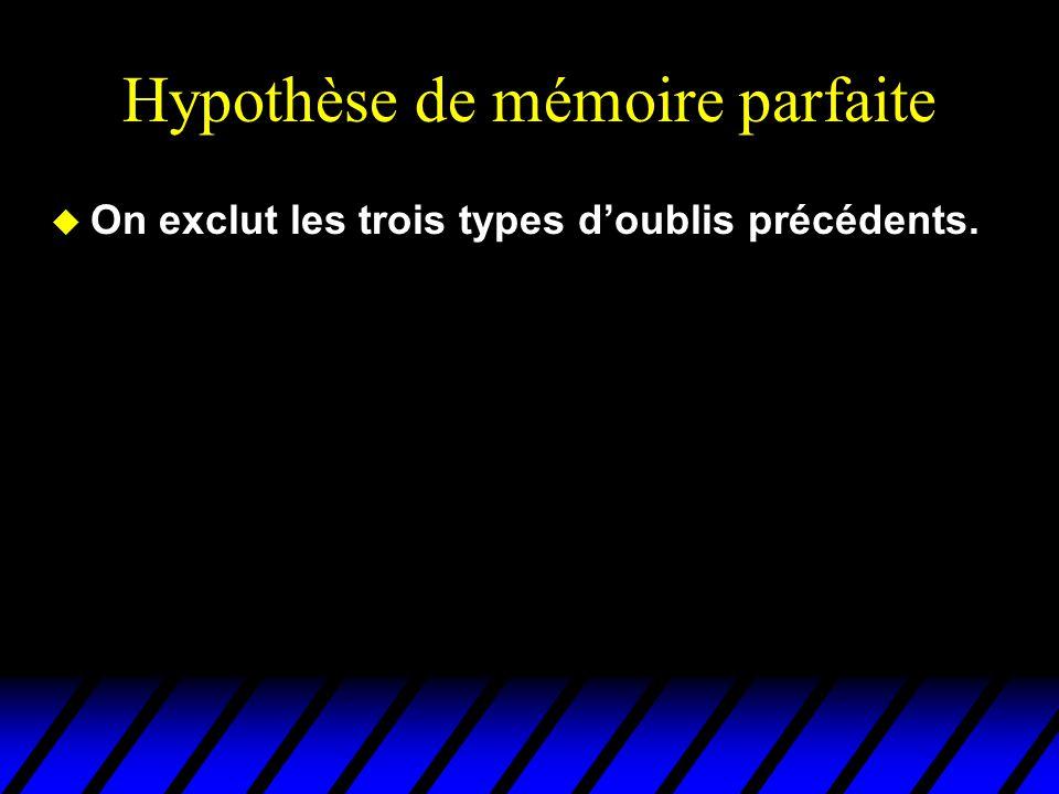 Hypothèse de mémoire parfaite