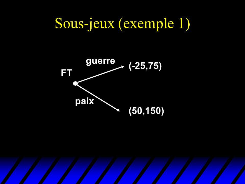 Sous-jeux (exemple 1) guerre (-25,75) FT paix (50,150)