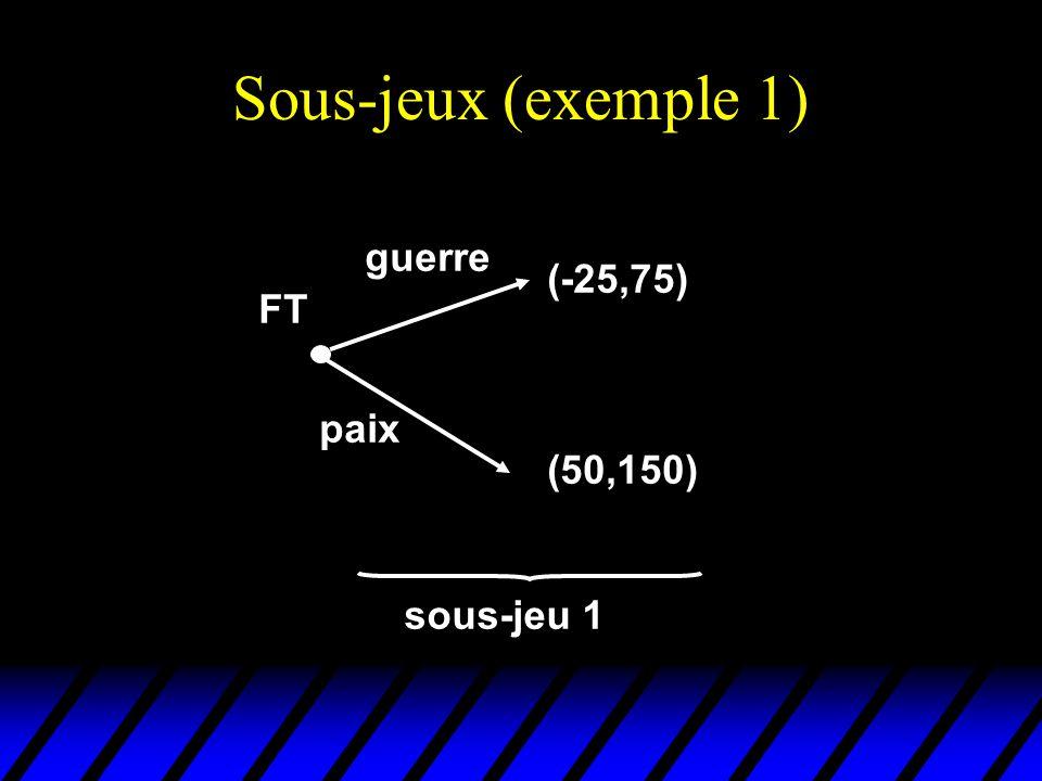 Sous-jeux (exemple 1) guerre (-25,75) FT paix (50,150) sous-jeu 1