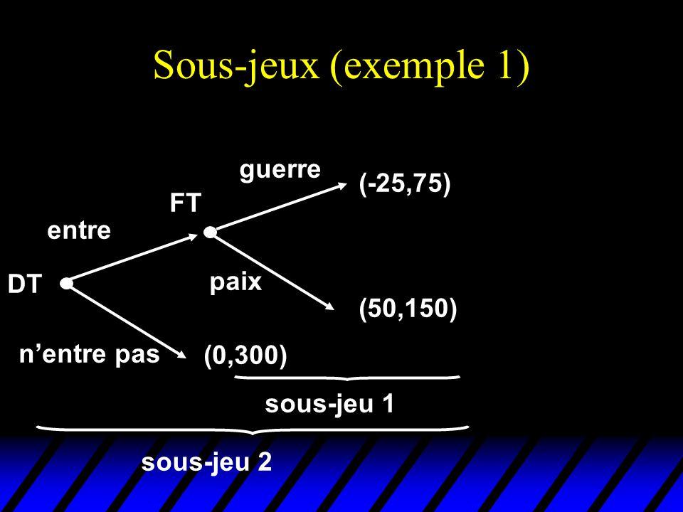Sous-jeux (exemple 1) guerre (-25,75) FT entre paix DT (50,150)