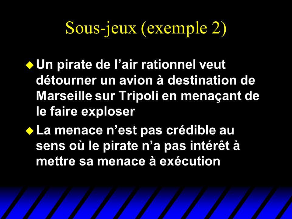 Sous-jeux (exemple 2) Un pirate de l'air rationnel veut détourner un avion à destination de Marseille sur Tripoli en menaçant de le faire exploser.