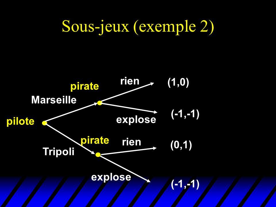 Sous-jeux (exemple 2) rien (1,0) pirate Marseille (-1,-1) explose