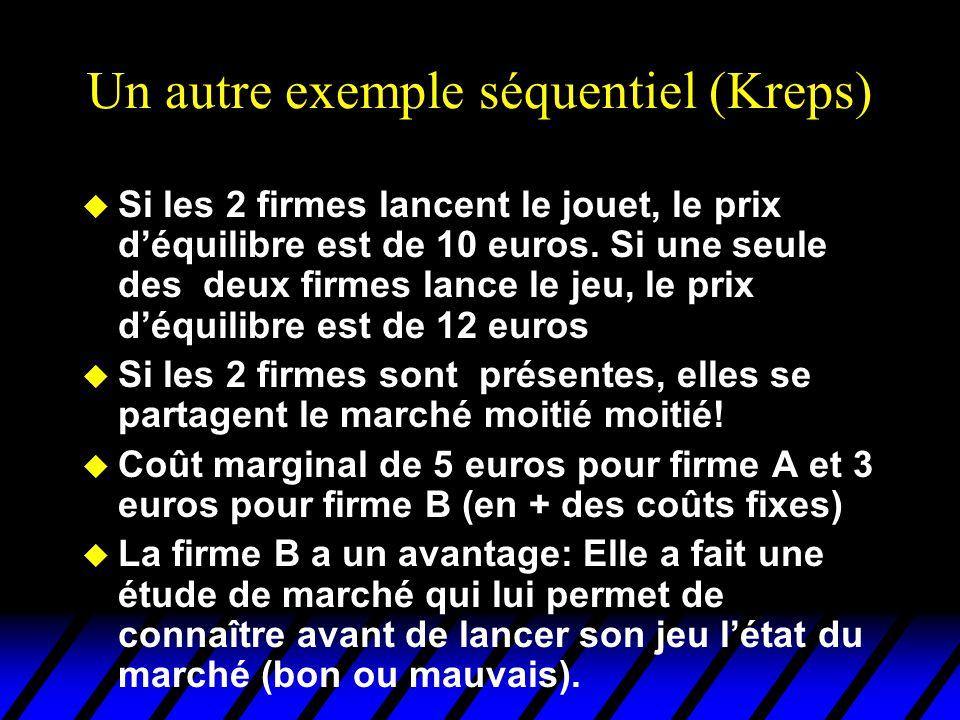 Un autre exemple séquentiel (Kreps)