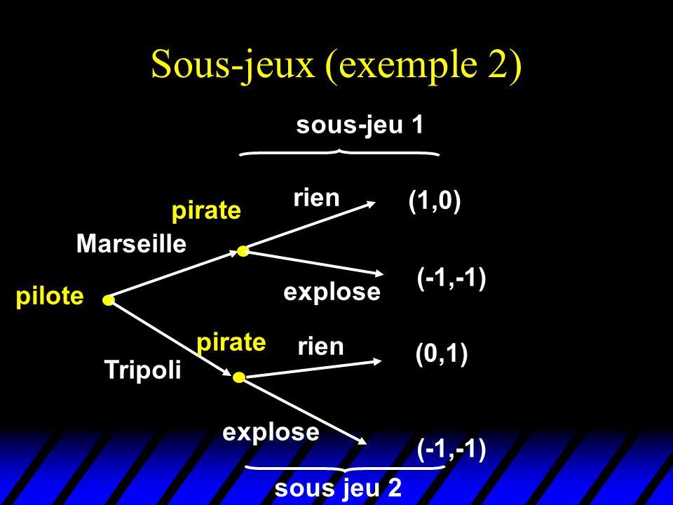 Sous-jeux (exemple 2) sous-jeu 1 rien (1,0) pirate Marseille (-1,-1)