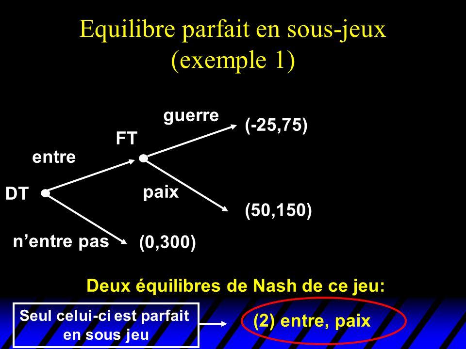 Equilibre parfait en sous-jeux (exemple 1)