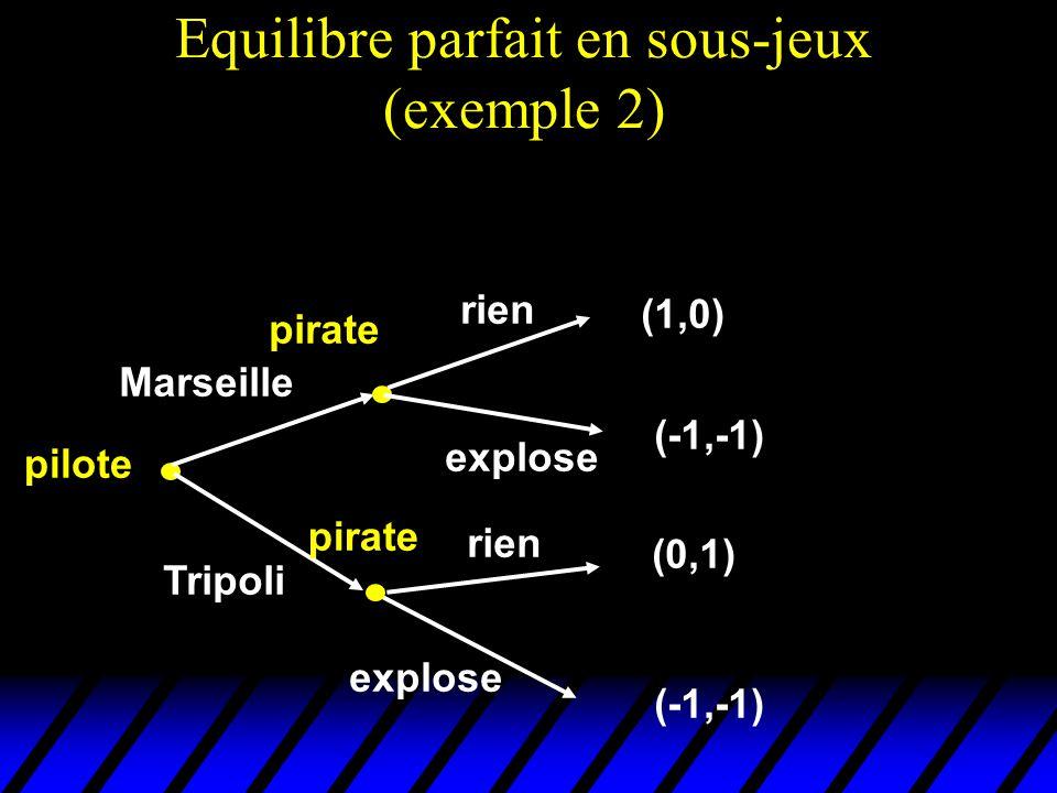 Equilibre parfait en sous-jeux (exemple 2)