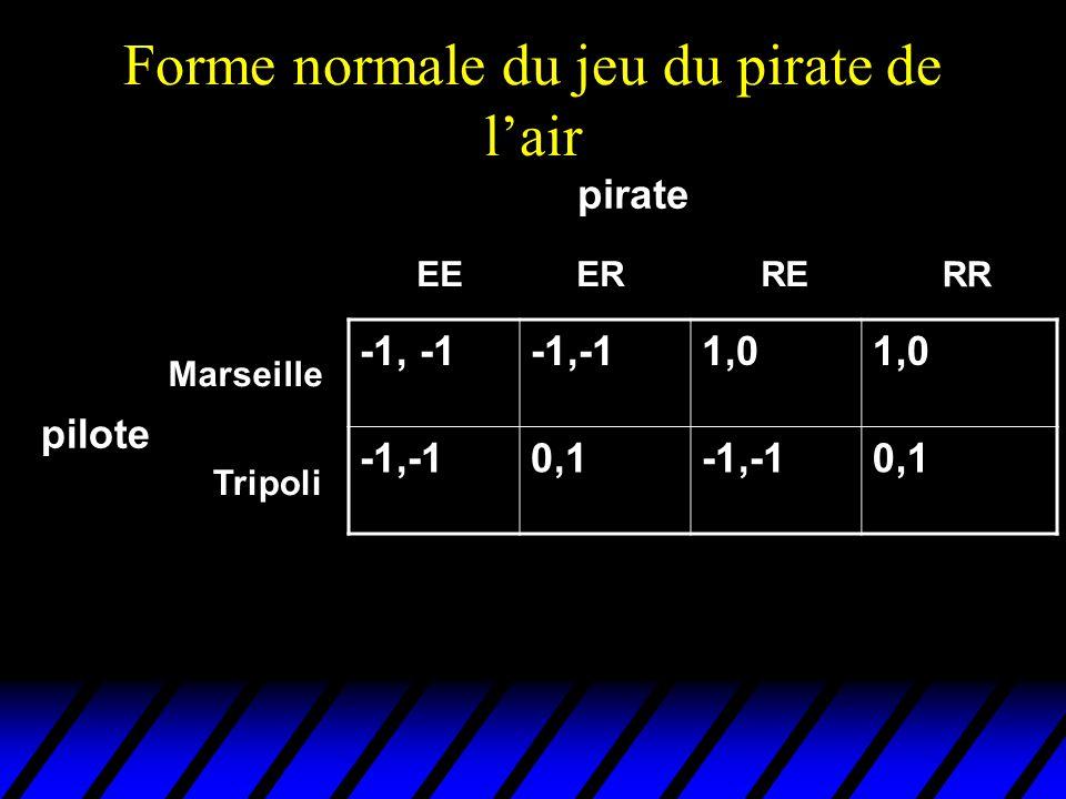 Forme normale du jeu du pirate de l'air