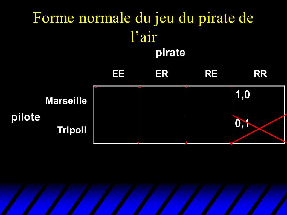 Forme normale du jeu du pirate de l'air