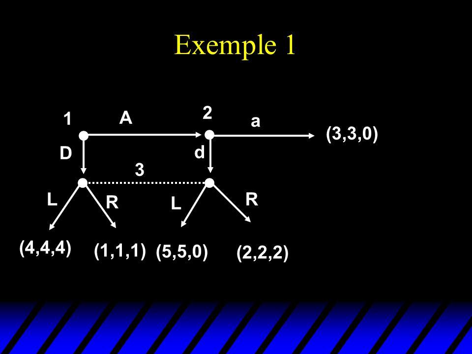 Exemple 1 2 1 A a (3,3,0) D d 3 L R R L (4,4,4) (1,1,1) (5,5,0)