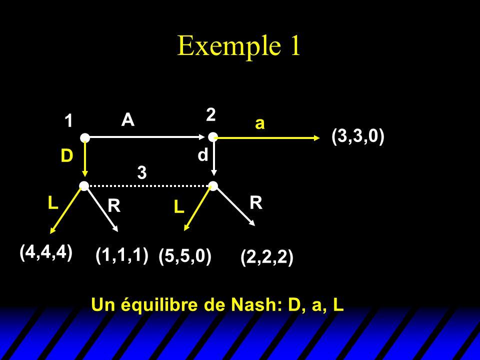 Un équilibre de Nash: D, a, L