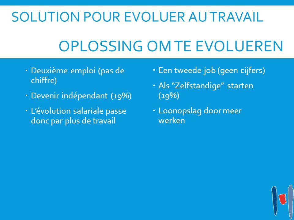 Solution pour Evoluer au travail