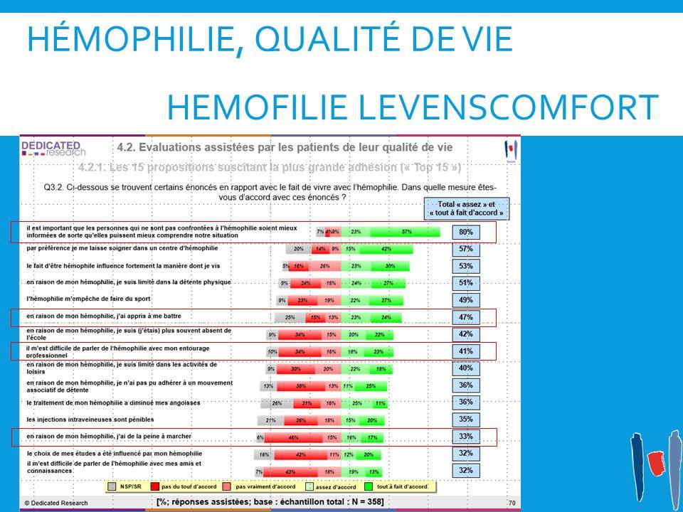 Hémophilie, qualité de vie
