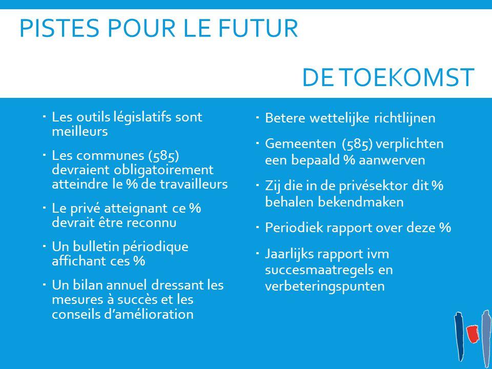 Pistes pour le futur De toekomst Les outils législatifs sont meilleurs