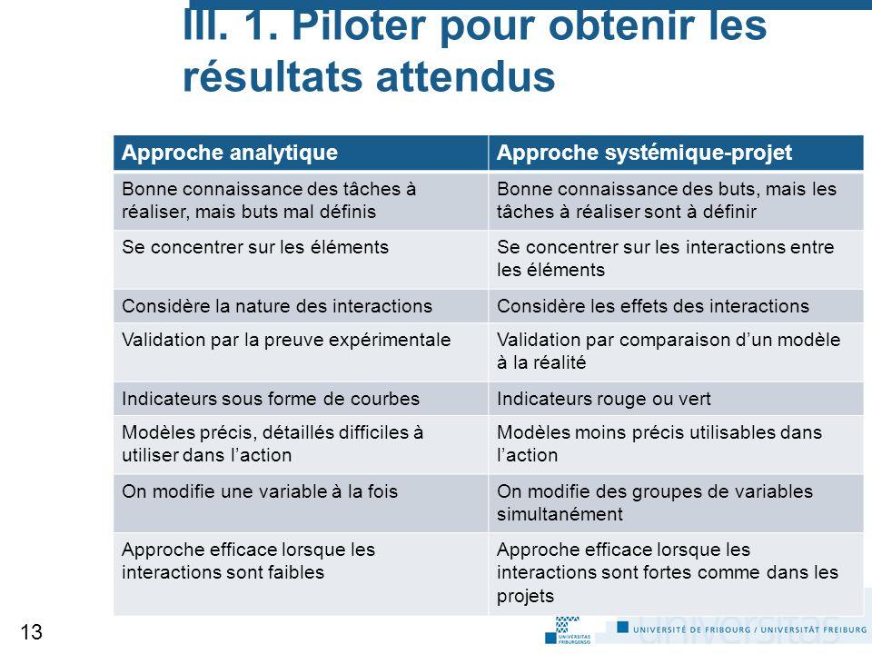 III. 1. Piloter pour obtenir les résultats attendus