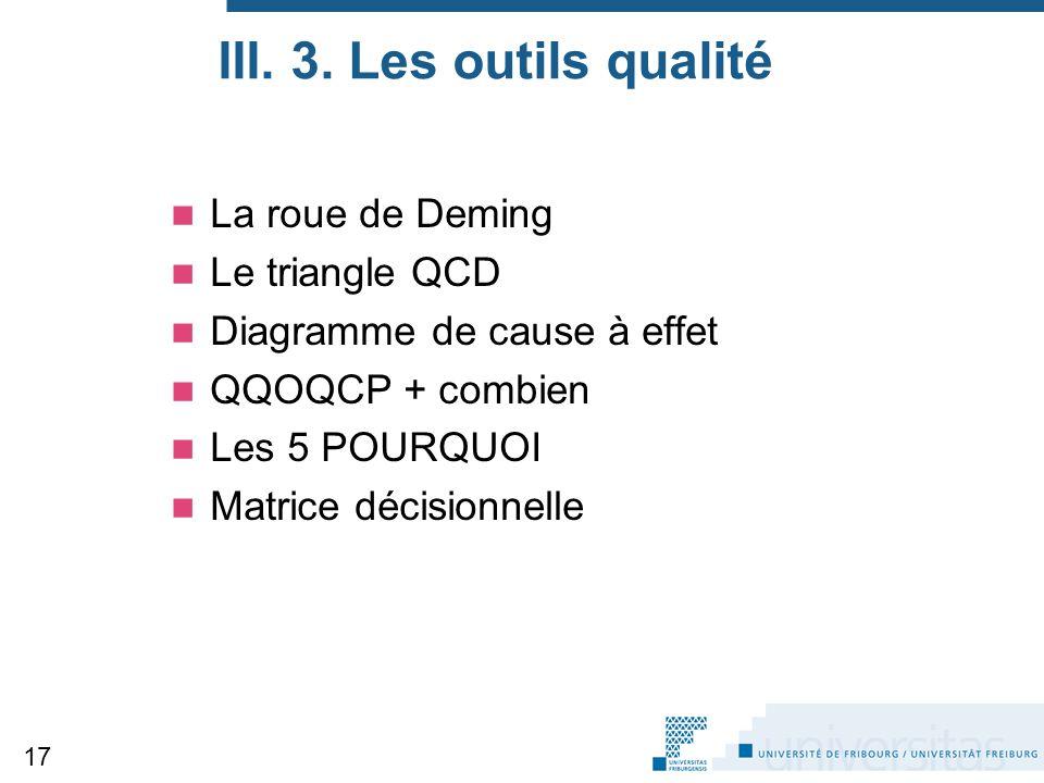 III. 3. Les outils qualité La roue de Deming Le triangle QCD