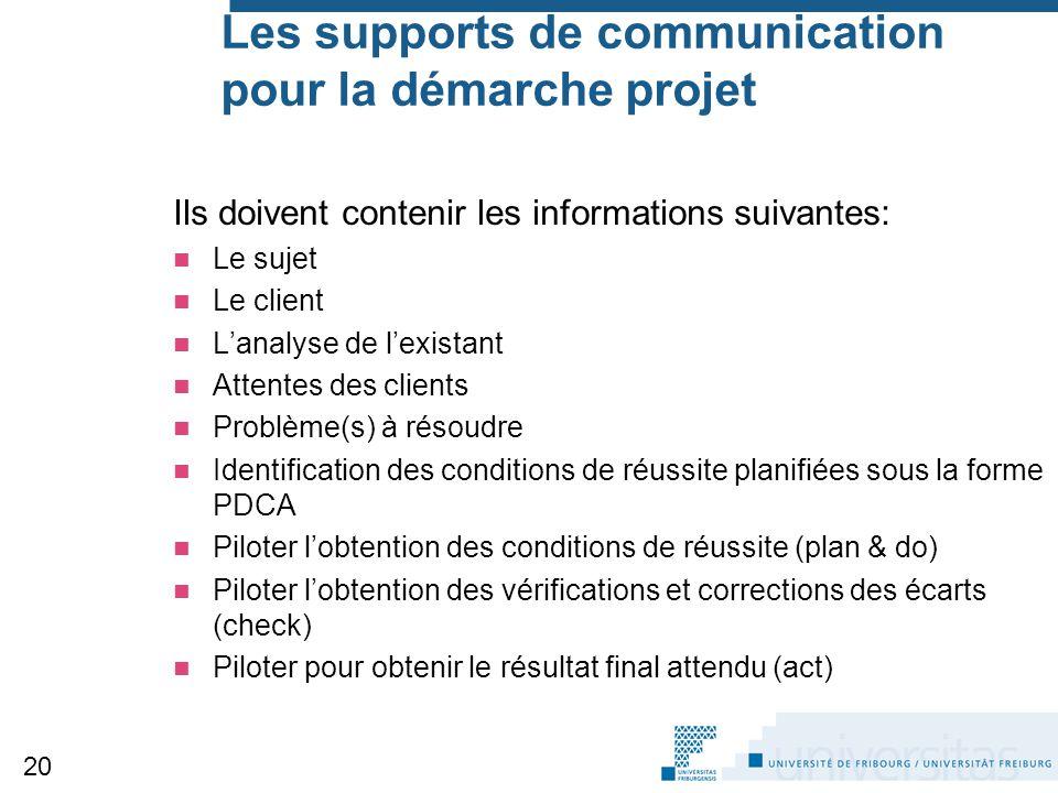 Les supports de communication pour la démarche projet