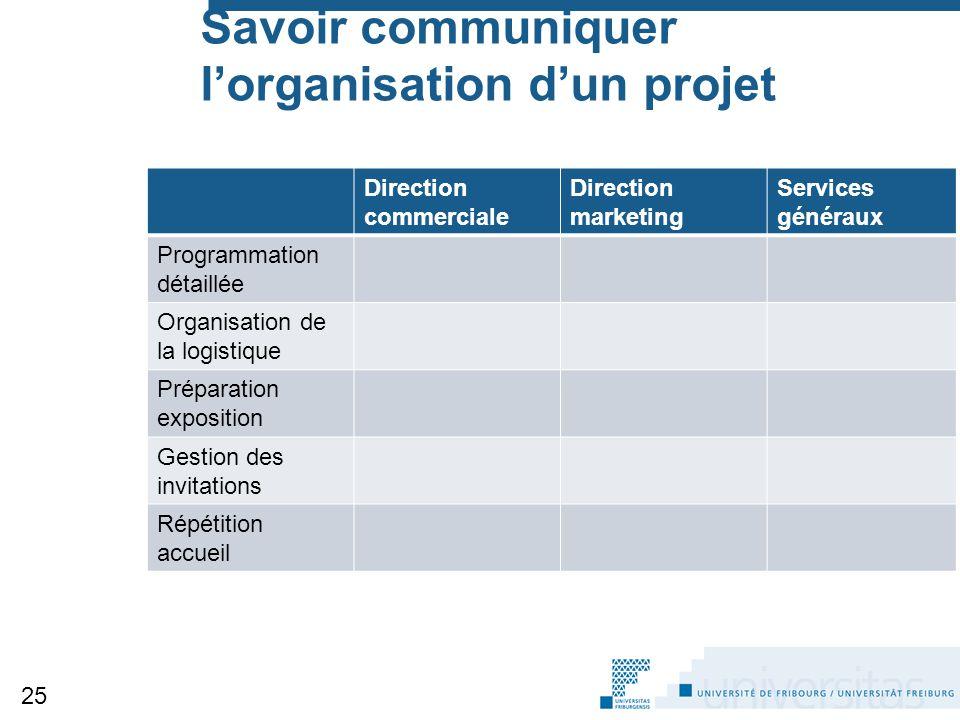 Savoir communiquer l'organisation d'un projet