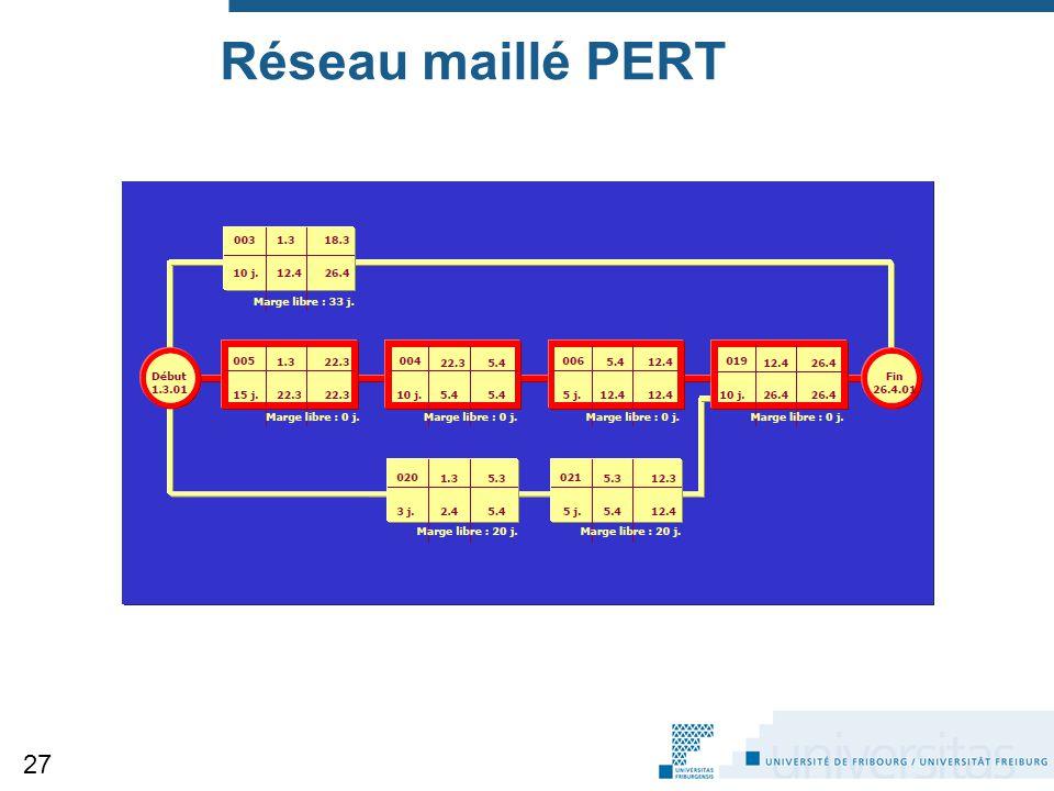Réseau maillé PERT