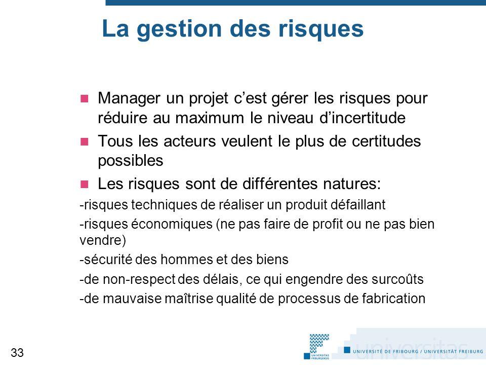 La gestion des risques Manager un projet c'est gérer les risques pour réduire au maximum le niveau d'incertitude.