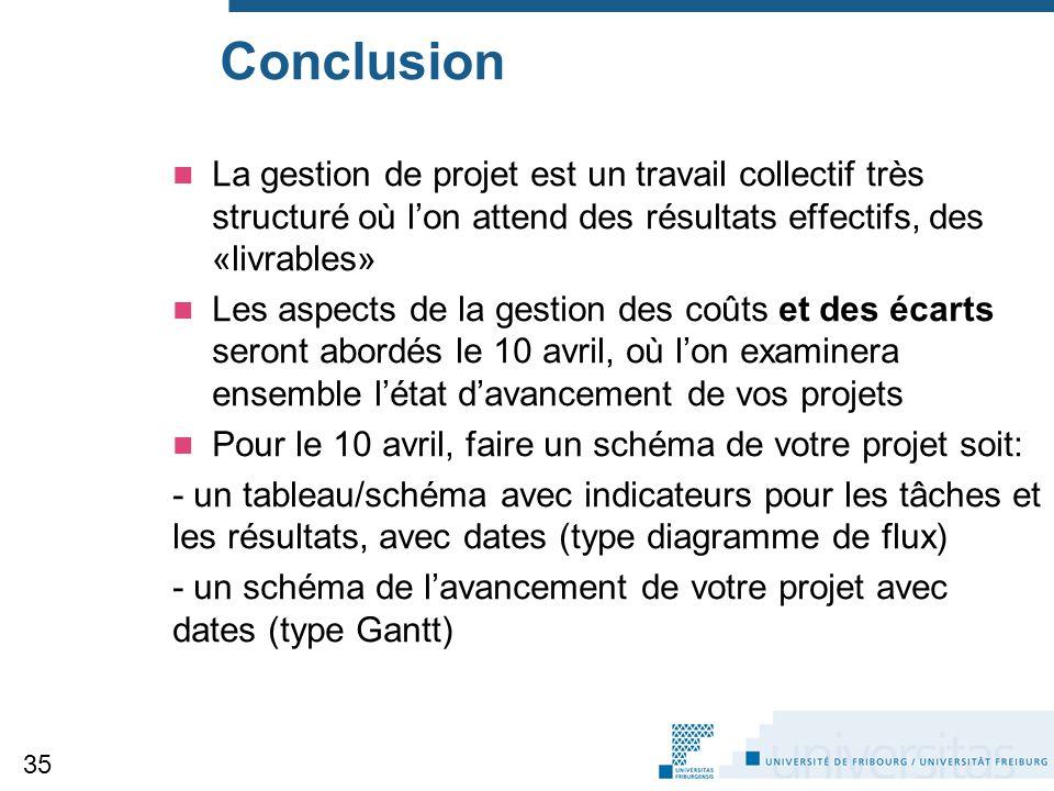 Conclusion La gestion de projet est un travail collectif très structuré où l'on attend des résultats effectifs, des «livrables»