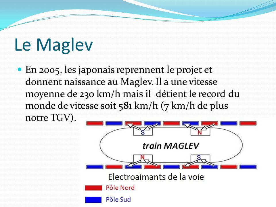 Le Maglev