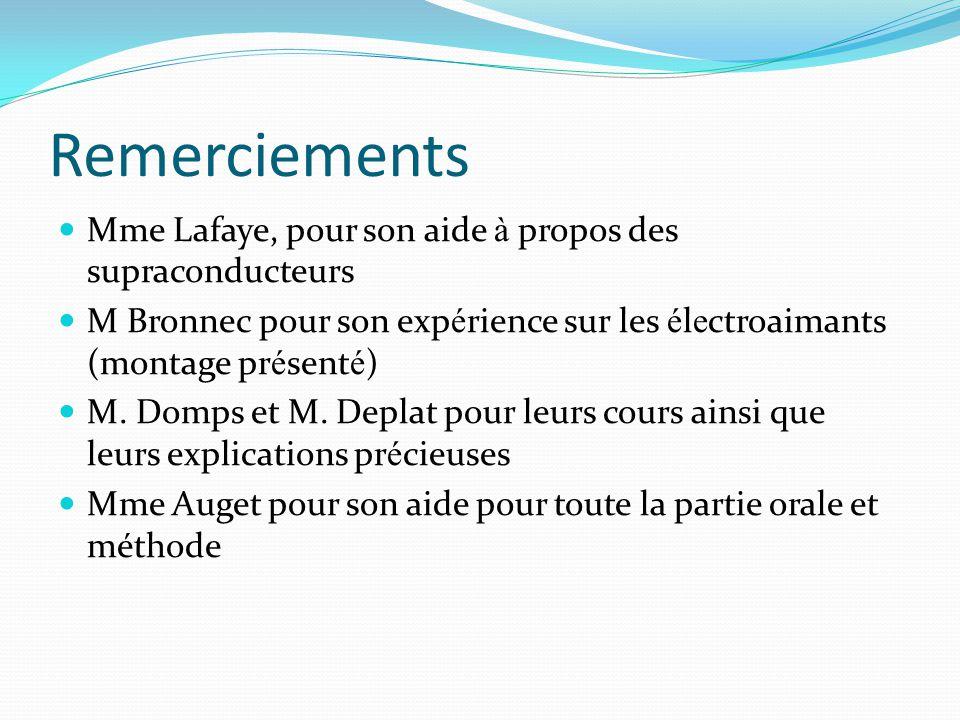Remerciements Mme Lafaye, pour son aide à propos des supraconducteurs