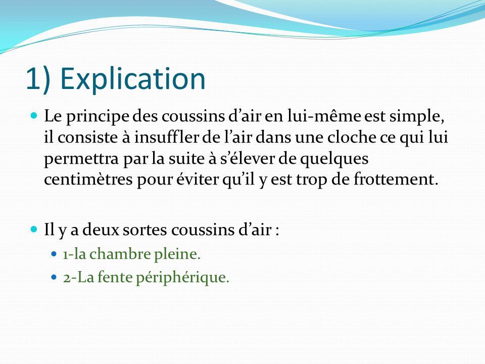 1) Explication