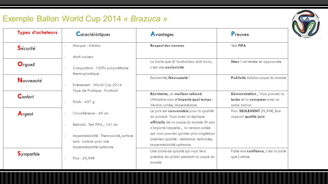 Exemple Ballon World Cup 2014 « Brazuca »: