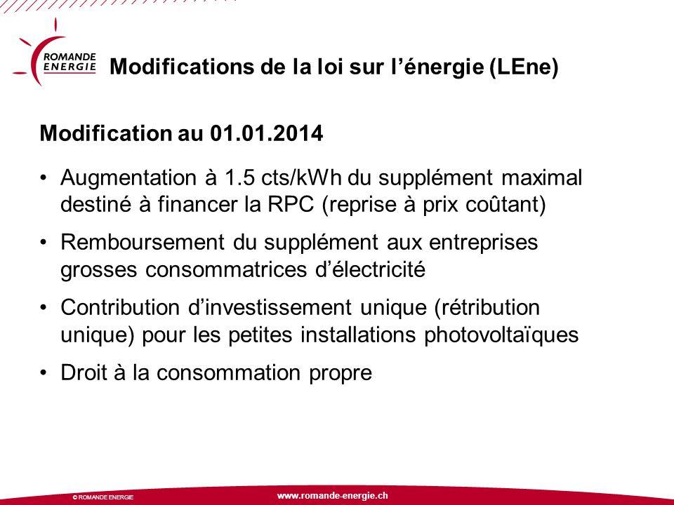 Modifications de la loi sur l'énergie (LEne)
