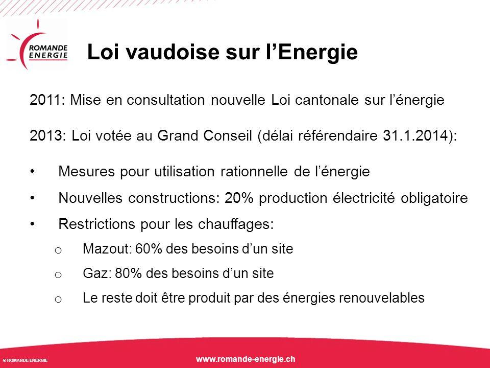 Loi vaudoise sur l'Energie