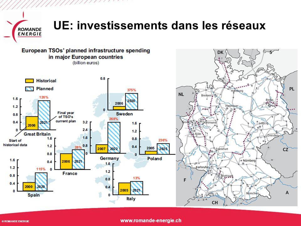 UE: investissements dans les réseaux