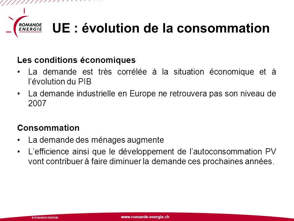 UE : évolution de la consommation