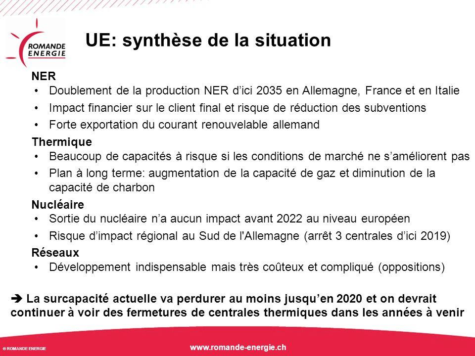 UE: synthèse de la situation