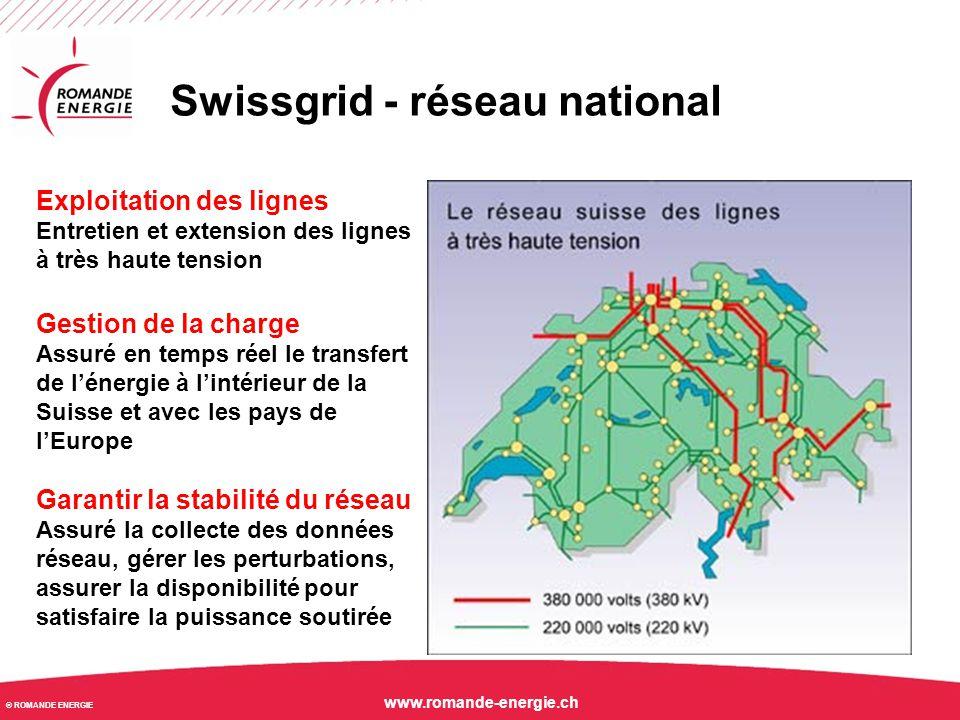 Swissgrid - réseau national