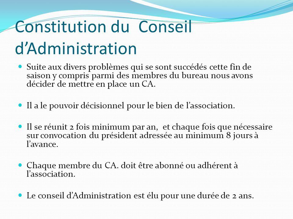Constitution du Conseil d'Administration