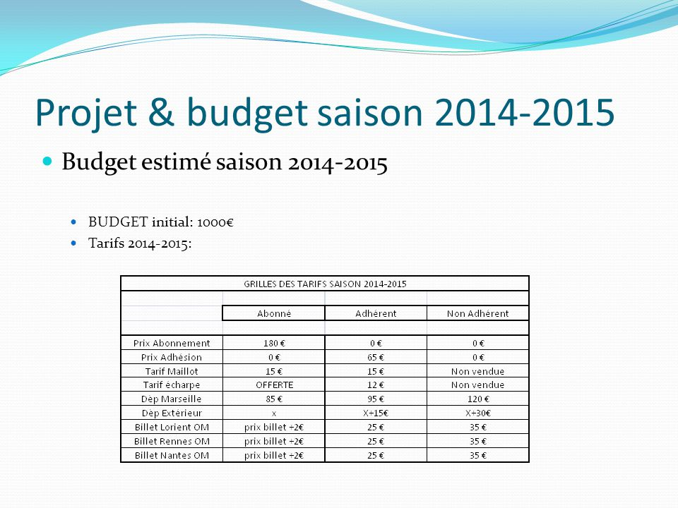 Projet & budget saison 2014-2015