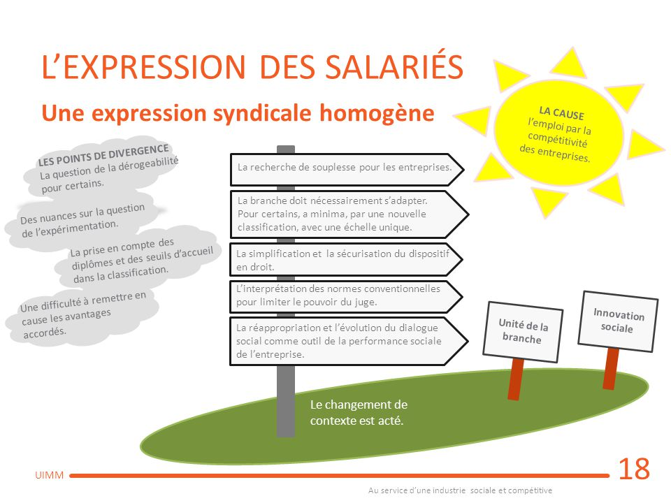 L'EXPRESSION DES SALARIÉS