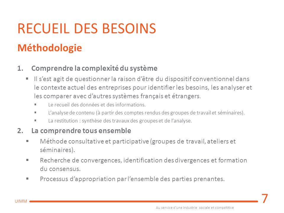 RECUEIL DES BESOINS Méthodologie Comprendre la complexité du système
