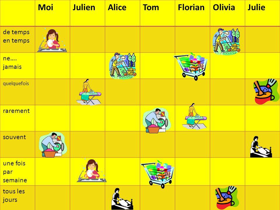 Moi Julien Alice Tom Florian Olivia Julie de temps en temps ne….