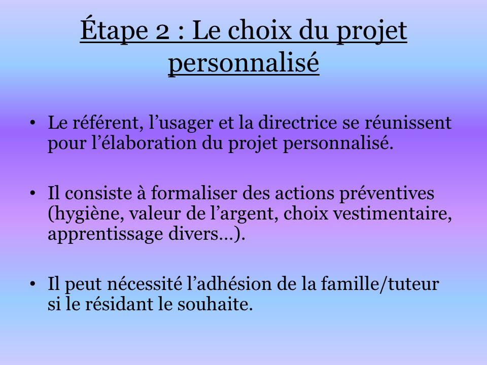 Étape 2 : Le choix du projet personnalisé