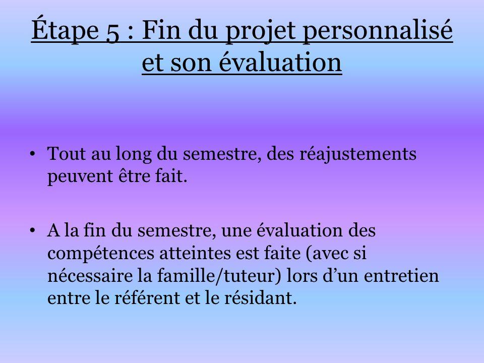 Étape 5 : Fin du projet personnalisé et son évaluation