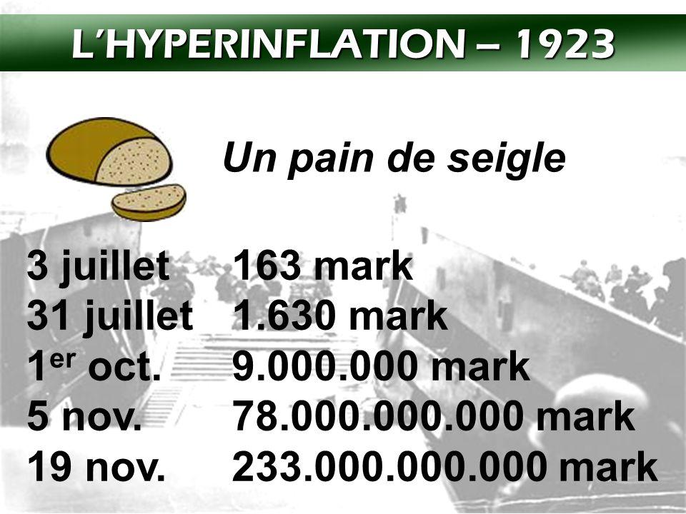 L'HYPERINFLATION – 1923 Un pain de seigle.