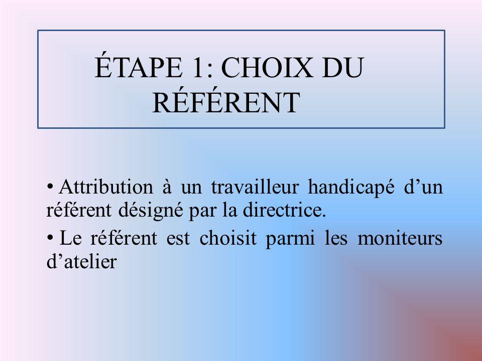 ÉTAPE 1: CHOIX DU RÉFÉRENT