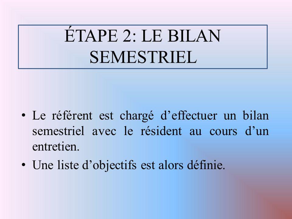 ÉTAPE 2: LE BILAN SEMESTRIEL
