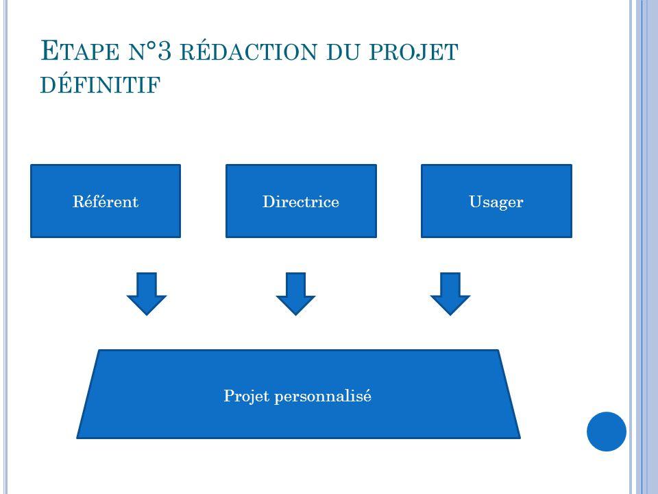 Etape n°3 rédaction du projet définitif