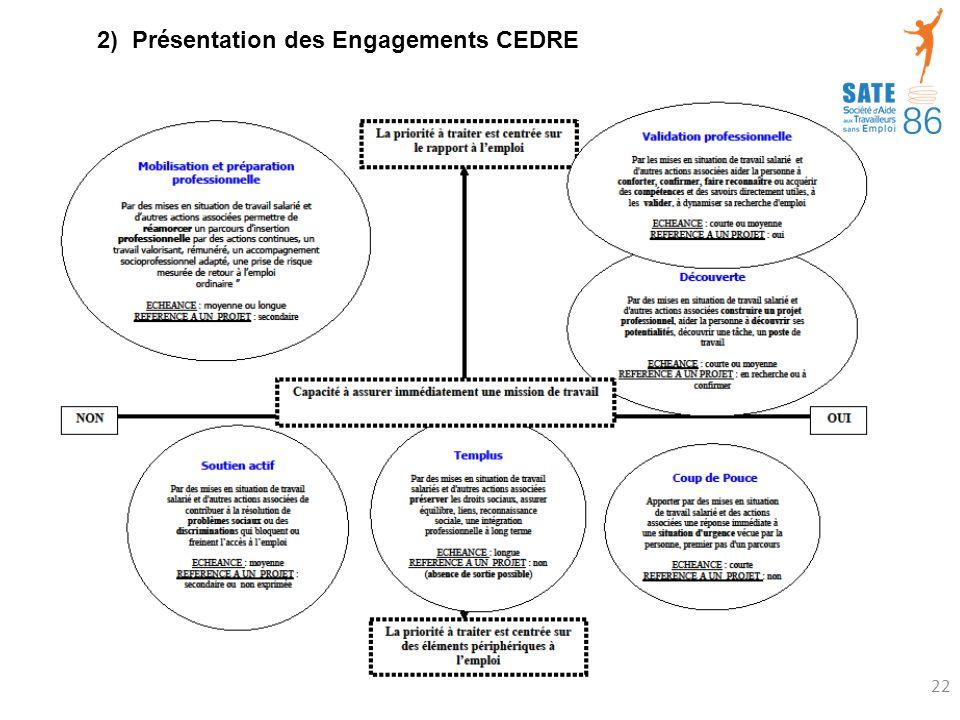 2) Présentation des Engagements CEDRE