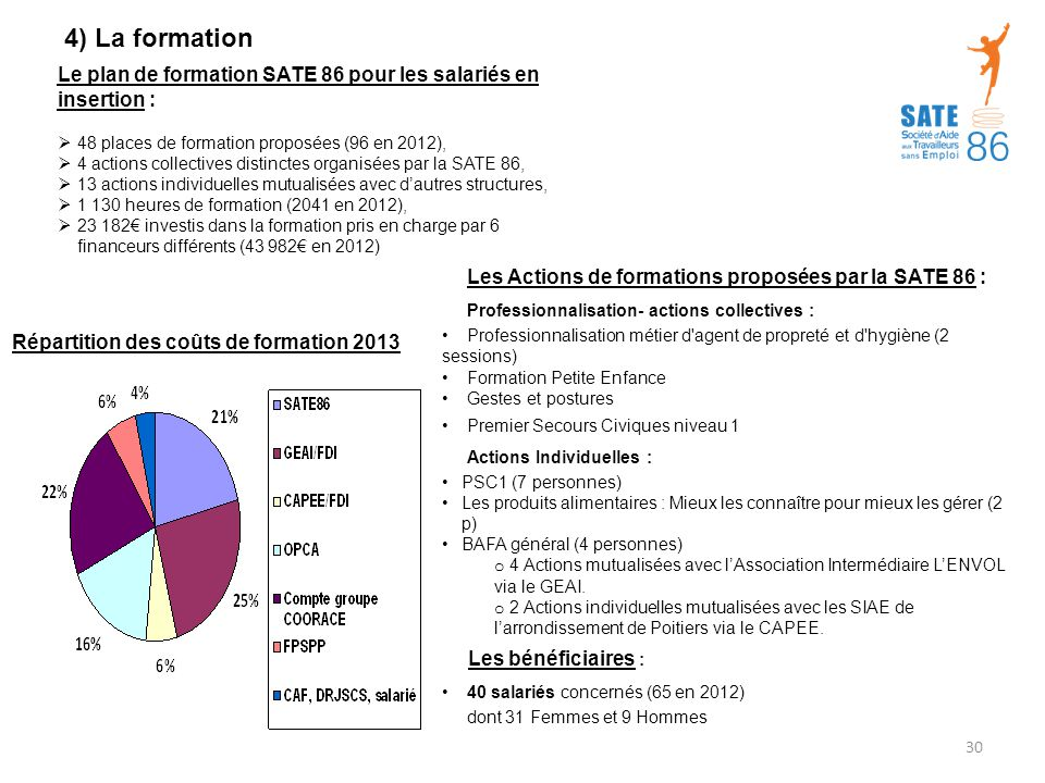 4) La formation Le plan de formation SATE 86 pour les salariés en insertion : 48 places de formation proposées (96 en 2012),